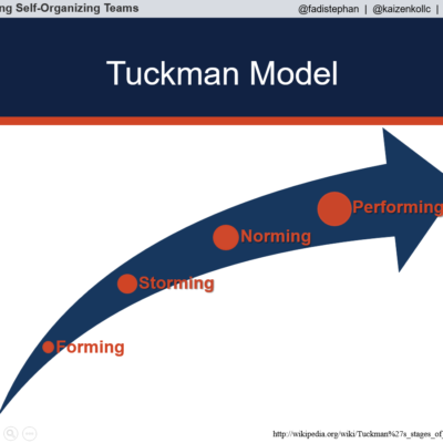 Tuckman's Stages of Group Development