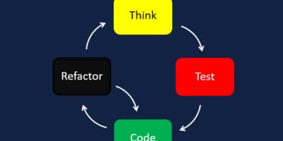 What is Test Driven Development (TDD)?
