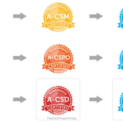 Which Scrum Certification Class Should I Take?