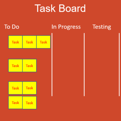 When Do We Start Testing in Scrum?