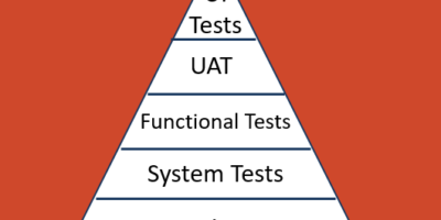 What is The Testing Pyramid?