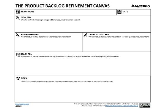 The product backlog refinement canvas